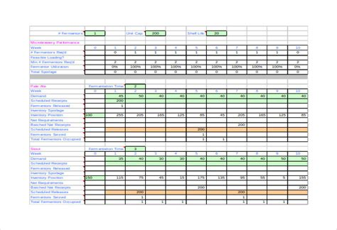 production schedule template production schedule template