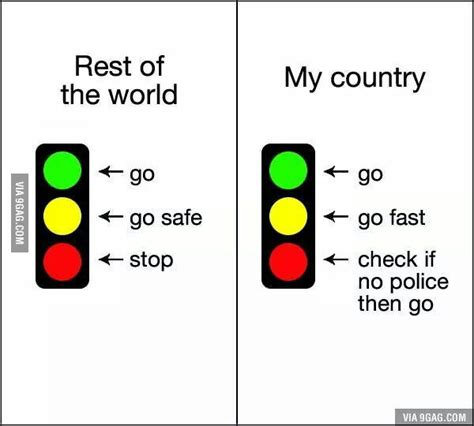 what does a traffic light what traffic lights in sa south