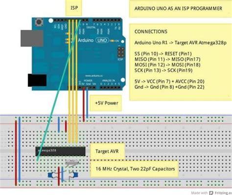 arduino tutorial bootloader burning the bootloader on atmega328 using arduino uno as