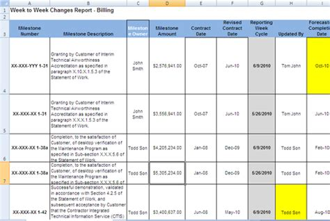 milestone report template milestone report template management word templates