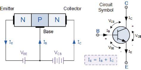 bipolar transistor material bipolar junction transistor studytronics