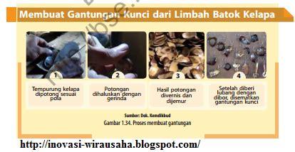 Tas Batok Kelapa Variasi Model Kancing 1 kerajinan dari tempurung kelapa dan cara pembuatannya
