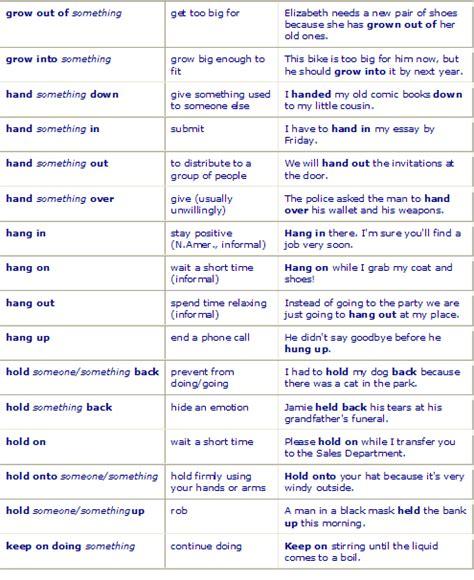 phrasal verbs list v el curso m 225 s completo de ingl 233 s