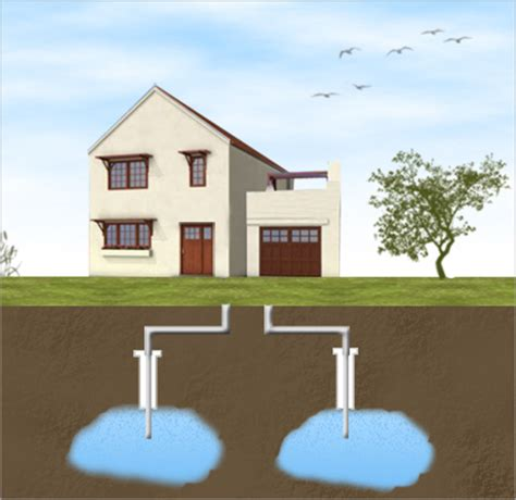 geothermal principle | geothermal system design and