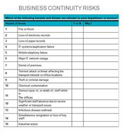 Business Plan Analysis Template by Business Analysis Templates Templates And Sles