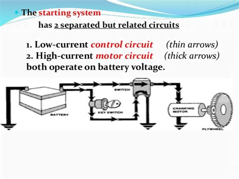 stunning starting system circuit contemporary electrical