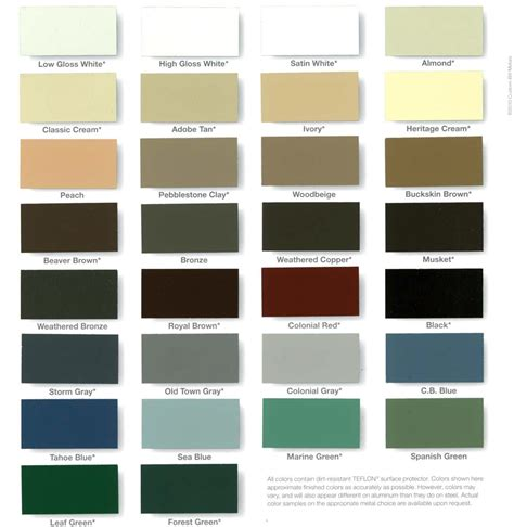 imron automotive paint color chart html autos weblog