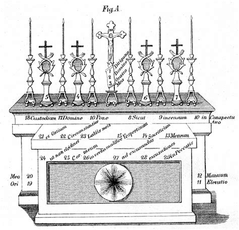 diagram of catholic church 11 traditional catholic diagrams of the faith from a