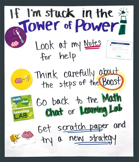 Parent Letter Zearn Classroom Anchor Charts Zearn Support