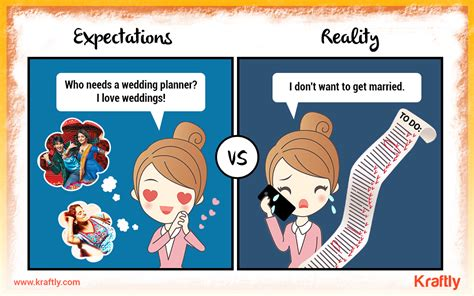 Wedding Expectations by Wedding Expectation Vs Reality