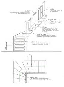 Floor Plan Scale Calculator bespoke staircases hand built staircases traditional