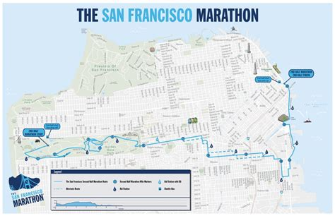 san francisco race map the san francisco marathon course info and maps