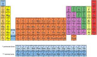 5 best images of printable periodic table with mass and