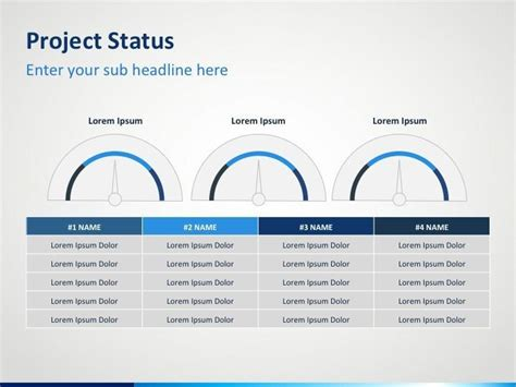 Project Status Powerpoint Template Powerpoint Templates Project Management Presentation Template