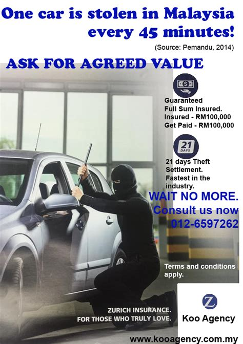 Agreed Value Car Insurance by Welcome To Koo Agency