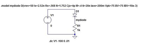 1n4148 diode ltspice 1n4148 diode breakdown voltage 28 images spice models diodes and rectifiers electronics