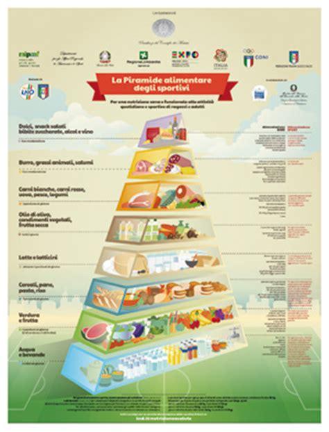 alimentazione corretta per uno sportivo il kit nutrizione 232 salute
