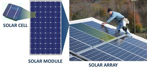 Types Of Solar Power Defined