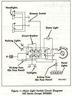wiring diagram  gmc sierra wiring schematic    chevy truck forum gmc
