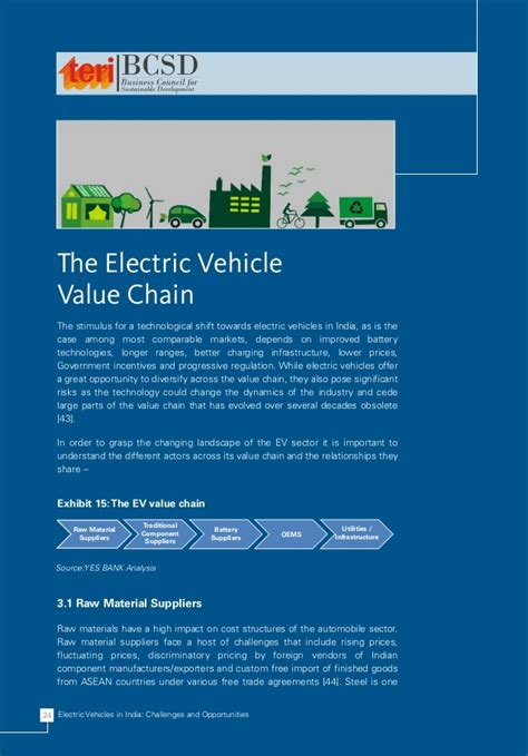 Electric Vehicles in India: Challenges & Opportunities