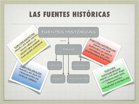 imagenes de fuentes historicas secundarias las fuentes hist 243 ricas