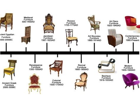 types of chairs names chair types search furniture classification