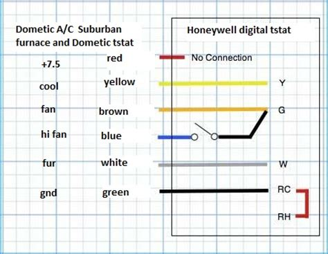 thermostatanalogwireheat cool coleman thermostat ~ diagram