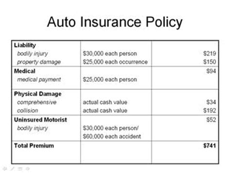 liability insurance: liability insurance policy number