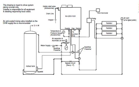 the best tankless water heater system tankless hot water systems hvac contractor talk