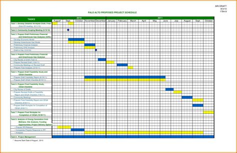 project timeline template excel free time spreadshee free