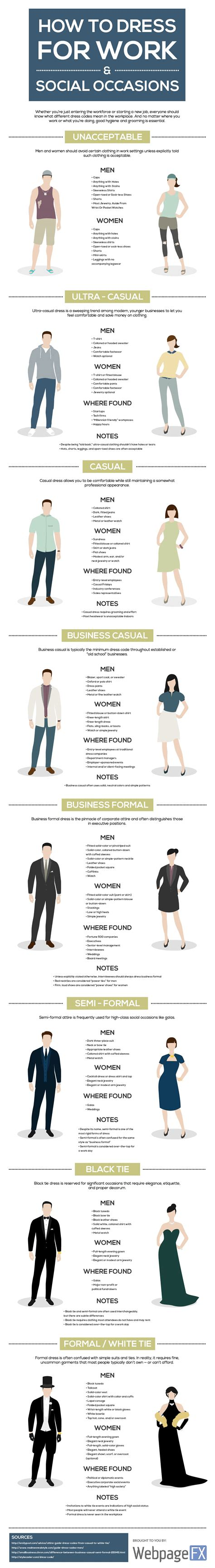 Mba School Codes by The Ultimate Work Dress Code Sheet Infographic