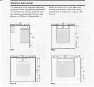 standard master bedroom dimensions bedroom dimension minimums as per standard mattress sizes