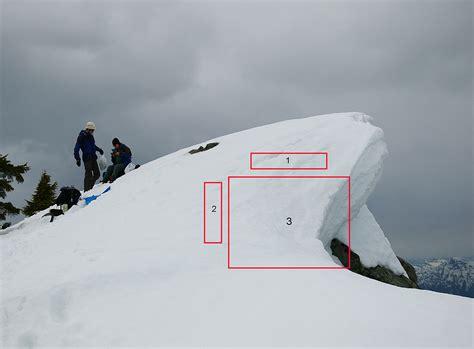 Mountain Cornice snow cornice