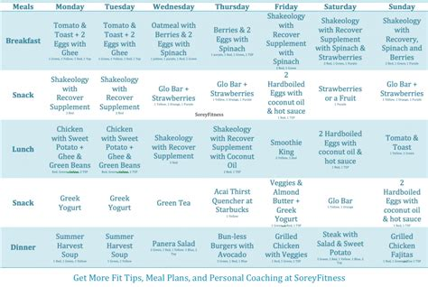 printable diet plan calendar master s chisel calendar 30 days of workouts meal plans