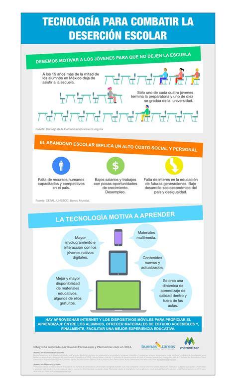 imagenes virtuales buenas tareas usando la tecnolog 237 a para combatir el abandono escolar