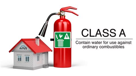 choosing the best extinguisher for your home fargo