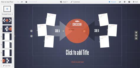 explain layout in presentation software presentation software showdown powerpoint vs prezi