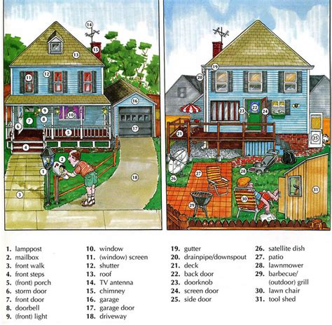 home design vocabulary outside the home house vocabulary with pictures