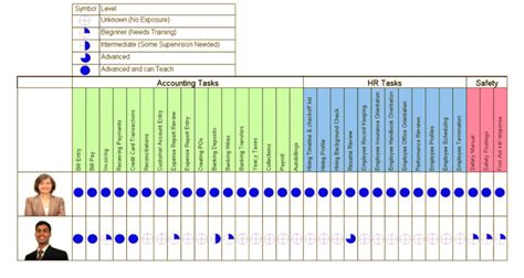 skills matrix template gse bookbinder co