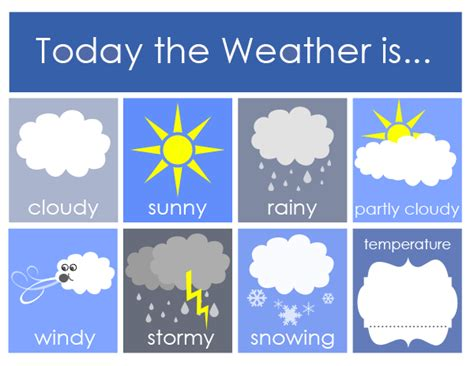 weather pattern ne demek weather vocabulary pdf learning english basics
