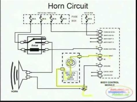horns & wiring diagram | ford explorer 1998 / car