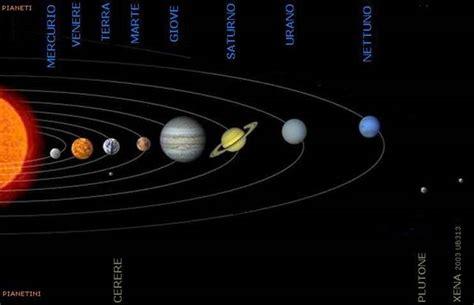 pianeti interni il sistema solare