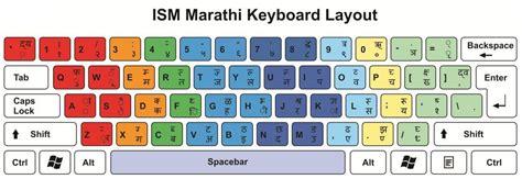 free download marathi keyboard layout marathi typing keyboard kiran inscript phonetic keyboard