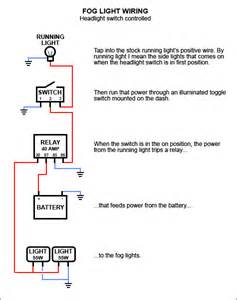 pilot fog light wiring switch pilot uncategorized free wiring diagrams