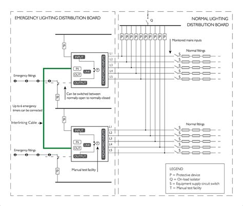 maintained emergency lighting wiring diagram k