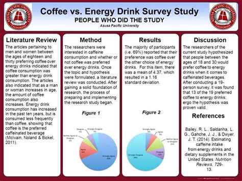 energy drinks vs coffee coffee vs energy drinks for studying primus green energy