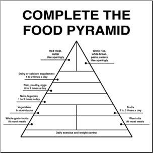 clip art nutrition food pyramid  version bw