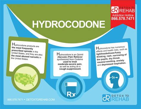 Codeine Detox Symptoms by 67 Best Infographics Images On Drugs Info