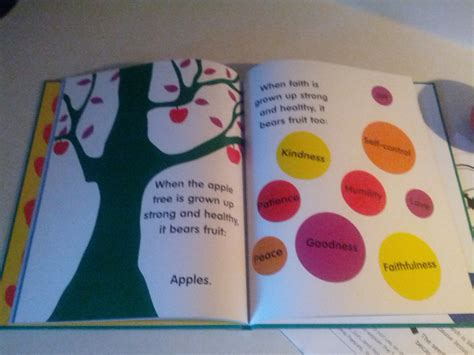 how to start a picture book holy lesson ideas teaching teaching