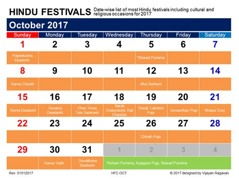hindu festivals in april 2017 monthly calendars hinduismgyan